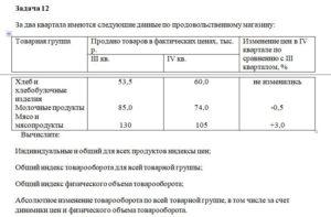 За два квартала имеются следующие данные по продовольственному магазину: Товарная группаПродано товаров в фактических ценах, тыс. р.Изменение цен в IV квартал