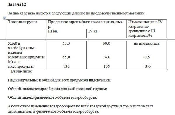 За два квартала имеются следующие данные по продовольственному магазину: Товарная группа Продано товаров в фактических ценах, тыс. р. Изменение цен в IV квартал