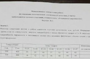 Известны следующие данные о работе магазинов торговой организации, млн. рублей. Определите по каждой товарной группе и по их совокупности скорость товарооборота