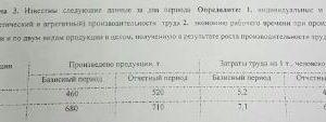 Известны следующие данные за два периода. Определите: 1. индивидуальные и общие индексы (среднеарифметический и агрегатный) производительности труда 2. экономию