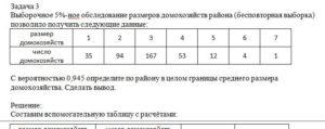 Выборочное 5%-ное обследование размеров домохозяйств района (бесповторная выборка) позволило получить следующие данные: размер домохозяйств1234567 число