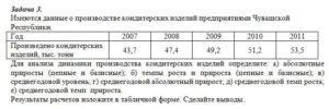 Имеются данные о производстве кондитерских изделий предприятиями Чувашской Республики.  Год20072008200920102011 Произведено кондитерских изделий, тыс. тонн