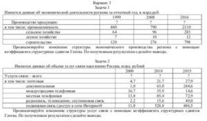 Имеются данные об экономической деятельности региона за отчётный год, в млрд. руб. 199920082016 Производство продукции всего, в т.ч.  Промышленность4407