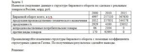 Имеются следующие данные о структуре биржевого оборота по сделкам с реальным товаром в России, млрд. руб.  200020102015 Биржевой оборот всего, в т.ч.499725