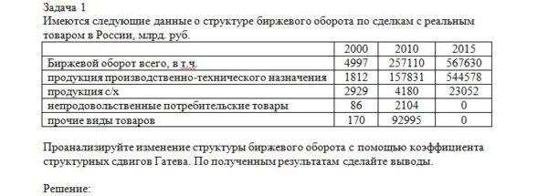 Имеются следующие данные о структуре биржевого оборота по сделкам с реальным товаром в России, млрд. руб. 2000 2010 2015 Биржевой оборот всего, в т.ч. 4997 25