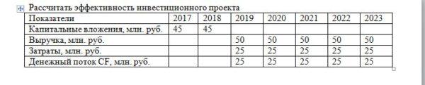 Рассчитать эффективность инвестиционного проекта Показатели 2017 2018 2019 2020 2021 2022 2023 Капитальные вложения, млн. руб. 45 45 Выручка, млн. руб. 5