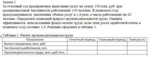 За отчетный год предприятием выполнено услуг на сумму 150 млн. руб. при среднесписочной численности работающих 130 человек. В плановом году предусматривается ув