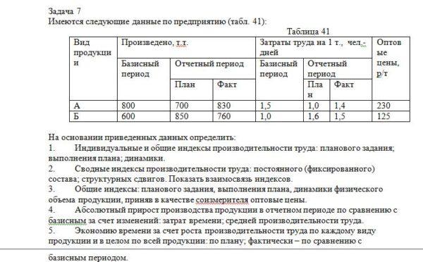 Имеются следующие данные по предприятию (табл. 41): Та