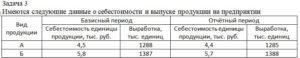 Имеются следующие данные о себестоимости и выпуске продукции на предприятии Вид продукцииБазисный периодОтчётный период Себестоимость единицы продукции, тыс.