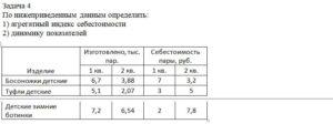 По нижеприведенным данным определить: 1) агрегатный индекс себестоимости 2) динамику показателей ИзделиеИзготовлено, тыс. пар.Себестоимость пары, руб. 1 кв.