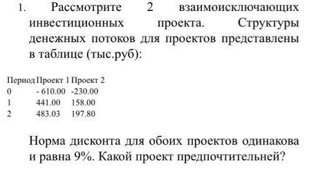 Рассмотрите 2 взаимоисключающих инвестиционных проекта. Структуры денежных потоков для проектов представлены в таблице (тыс. руб): Период Проект 2 2 - 610. 00