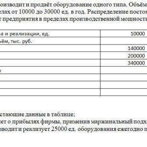 5. Предприятие производит и продаёт оборудование одного типа. Объём производства колеблется в пределах от 10000 до 30000 ед. в год. Распределение постоянных и п