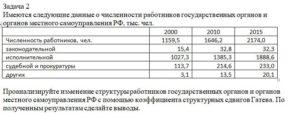 Имеются следующие данные о численности работников государственных органов и органов местного самоуправления РФ, тыс. чел.  200020102015 Численность работнико