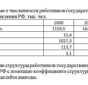 Имеются следующие данные о численности работников государственных органов и органов местного самоуправления РФ, тыс. чел. 2000 2010 2015 Численность работнико