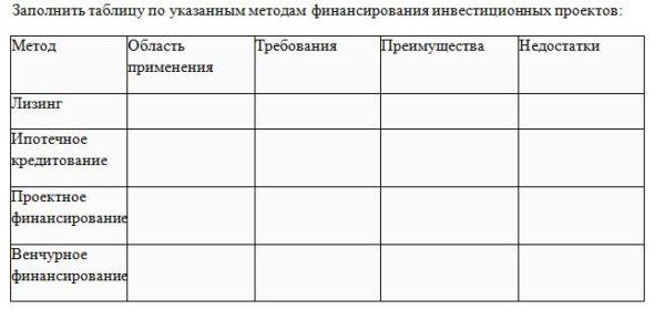 Заполнить таблицу по указанным методам финансирования инвестиционных проектов: Метод Область применения Требования Преимущества Недостатки Лизинг Ипотечное