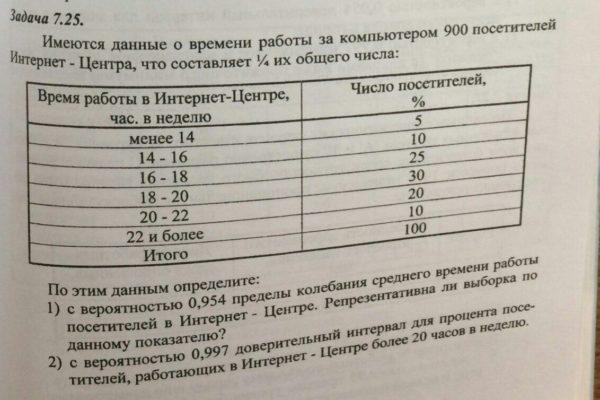 Задача 7. 25. Имеются данные о времени работы за компьютером 900 посетителей Интернет - Центра, что составляет /4 их общего числа: Время работы в Интернет-Центр