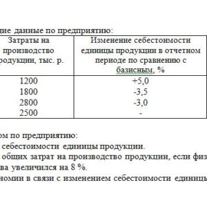 Имеются следующие данные по предприятию: Номер цеха Затраты на производство продукции, тыс. р. Изменение себестоимости единицы продукции в отчетном периоде по с
