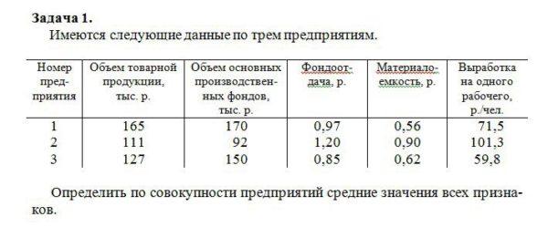 Задача 1. Имеются следующие данные по трем предприятиям. Номер Объем товарной Объем основных Фондоот- Материало- Выработка пред- приятия продукции, тыс. р. прои
