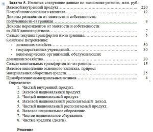 Задача 5. Имеются следующие данные по экономике региона, млн. руб.: Валовой внутренний продукт………………………………………………….220 Потребление основного капитала……………………………