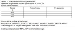 Задача 2: Макроэкономическое равновесие Функция потребления задана формулой: С = 80 + 0,5Y а) заполните таблицу: ДоходПотреблениеСбережение 0 100 200