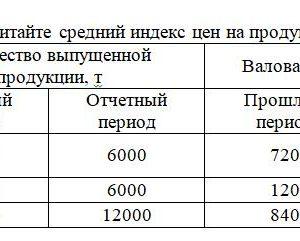 По данным задания 9 рассчитайте средний индекс цен на продукцию предприятия. Вид продукции Количество выпущенной продукции, т Валовая продукция, млн. руб. Прош