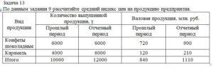 По данным задания 9 рассчитайте средний индекс цен на продукцию предприятия. Вид продукцииКоличество выпущенной продукции, тВаловая продукция, млн. руб. Прош