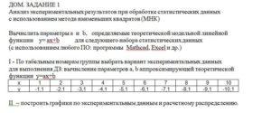 Вычислить параметры a  и  b,   определяемые теоретической модельной линейной функции    y= ax+b          для следующего набора статистических данных (с использо