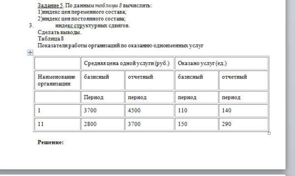 По данным таблицы 8 вычислить: 1)индекс цен переменного состава; 2)индекс цен постоянного состава; 3. индекс структурных сдвигов. Сделать выводы. Таблица 8 Пока