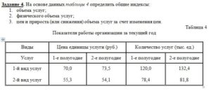 На основе данных таблицы 4 определить общие индексы: 1.объема услуг; 2.физического объема услуг; 3.цен и прироста (или снижения) объема услуг за счет изменен