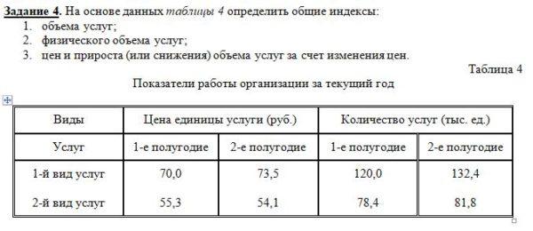На основе данных таблицы 4 определить общие индексы: 1. объема услуг; 2. физического объема услуг; 3. цен и прироста (или снижения) объема услуг за счет изменен
