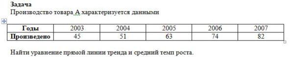 Производство товара А характеризуется данными Годы 2003 2004 2005 2006 2007 Произведено 45 51 63 74 82 Найти уравнение прямой линии тренда и средний темп роста.