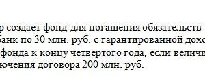 Финансовый менеджер создает фонд для погашения обязательств путем ежегодных взносов в банк по 30 млн. руб. с гарантированной доходностью 8 % в год. Определить в