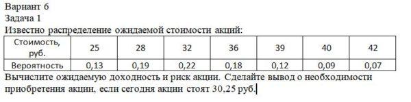 Известно распределение ожидаемой стоимости акций: Стоимость, руб. 25 28 32 36 39 40 42 Вероятность 0,13 0,19 0,22 0,18 0,12 0,09 0,07 Вычислите ожидаемую доходн