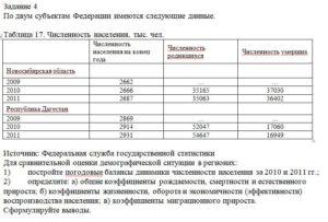 По двум субъектам Федерации имеются следующие данные. Таблица 17. Численность населения, тыс. чел.  Численность населения на конец годаЧисленность родившихся