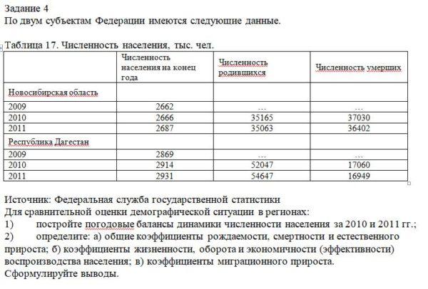По двум субъектам Федерации имеются следующие данные. Таблица 17. Численность населения, тыс. чел. Численность населения на конец года Численность родившихся
