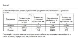 Имеются следующие данные о реализации продукции животноводства в Орловской области: Продукция2013 г.2014 г. Средняя цена реализации за 1 ц, руб.Количество п
