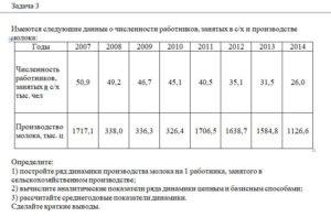 Имеются следующие данные о численности работников, занятых в с/х и производстве молока: Годы20072008200920102011201220132014 Численность работников, зан