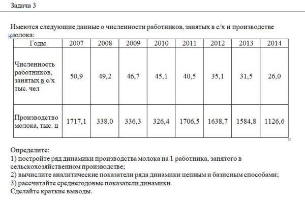 Имеются следующие данные о численности работников, занятых в с/х и производстве молока: Годы 2007 2008 2009 2010 2011 2012 2013 2014 Численность работников, зан