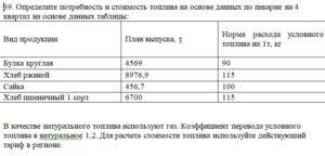 Определите потребность и стоимость топлива на основе данных по пекарне на 4 квартал на основе данных таблицы: Вид продукцииПлан выпуска, тНорма расхода условн