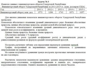 Имеются данные о внешнеторговом обороте Удмуртской Республики. Внешнеторговый оборот Удмуртской Республики за 2011-2015 гг. (млн. долларов США) Год2011 г.2012