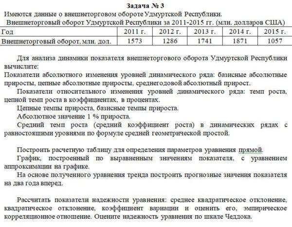 Имеются данные о внешнеторговом обороте Удмуртской Республики. Внешнеторговый оборот Удмуртской Республики за 2011-2015 гг. (млн. долларов США) Год 2011 г. 2012