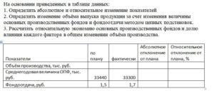 На основании приведенных в таблице данных: 1. Определить абсолютное и относительное изменение показателей 2. Определить изменение объёма выпуска продукции за сч