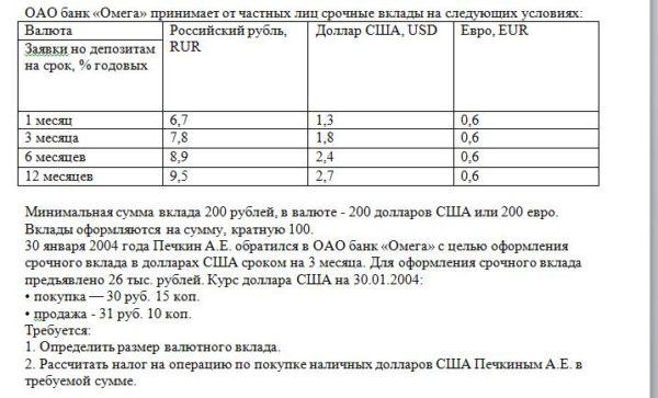 ОАО банк «Омега» принимает от частных лиц срочные вклады на следующих условиях: Валюта Российский рубль, RUR Доллар США, USD Евро, EUR Заявки но депозитам на с