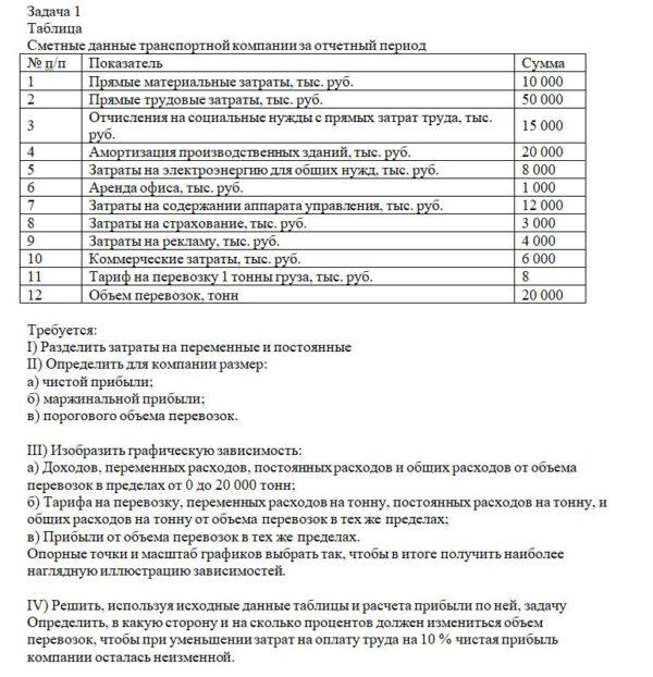 Сметные данные транспортной компании за отчетный период № п/п Показатель Сумма 1 Прямые материальные затраты, тыс. руб. 10 000 2 Прямые трудовые затраты, тыс. р
