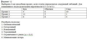 Выберите 4-мя способами проект, если отдача определяется следующей таблицей. Для взвешенного подхода возьмите вероятности 0,5, 0,4 и 0,1. БумОбычноеСпад Прое