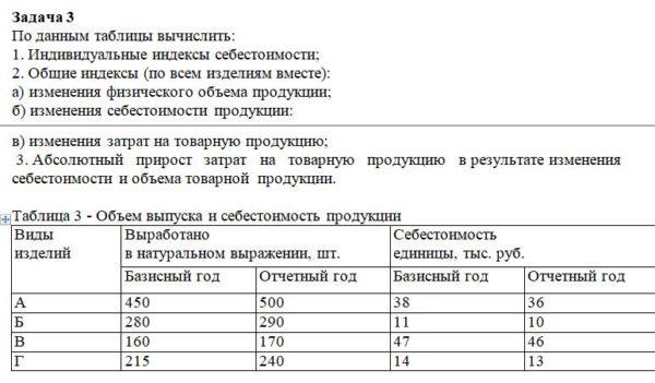 По данным таблицы вычислить: 1. Индивидуальные индексы себестоимости; 2. Общие индексы (по всем изделиям вместе): а) изменения физического объема продукции; б)