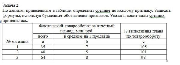 По данным, приведенным в таблице, определить средние по каждому признаку. Записать формулы, используя буквенные обозначения признаков. Указать, какие виды средн