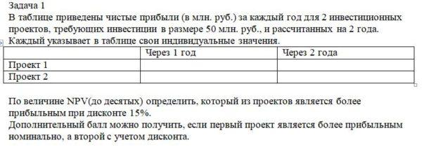 В таблице приведены чистые прибыли (в млн. руб.) за каждый год для 2 инвестиционных проектов, требующих инвестиции в размере 50 млн. руб., и рассчитанных на 2 г