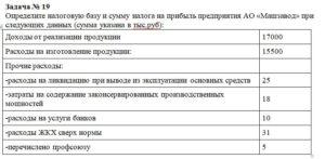 Определите налоговую базу и сумму налога на прибыль предприятия АО «Машзавод» при следующих данных (сумма указана в тыс.руб): Доходы от реализации продукции170