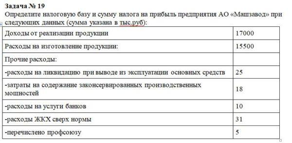 Определите налоговую базу и сумму налога на прибыль предприятия АО «Машзавод» при следующих данных (сумма указана в тыс.руб): Доходы от реализации продукции 170